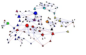 Social Network Analysis Picture
